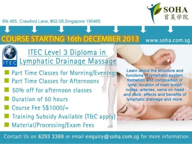 ITEC Lymphatic Drainage Massage Course