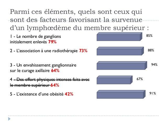 Parmi ces éléments, quels sont ceux quisont des facteurs favorisant la survenued'un lymphœdème du membre supérieur :1 - Le...