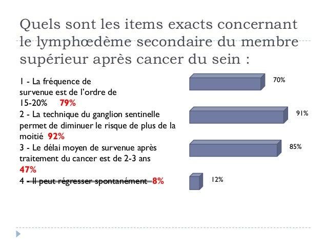 Quels sont les items exacts concernantle lymphœdème secondaire du membresupérieur après cancer du sein :1 - La fréquence d...