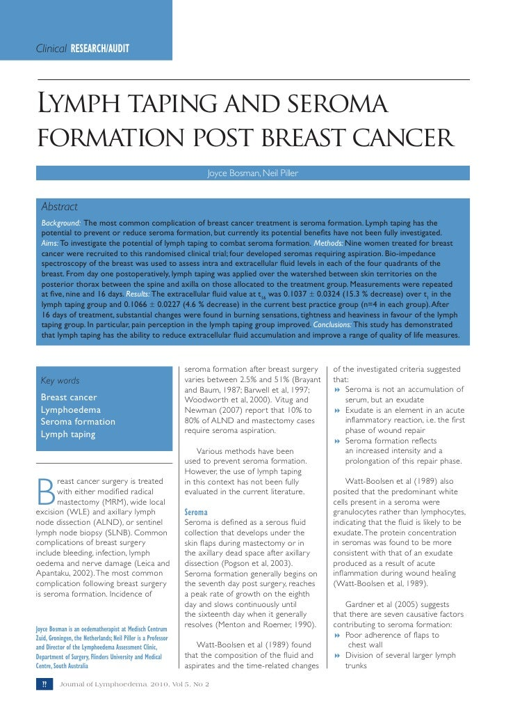 Clinical RESEARCH/AUDITLymph taping and seromaformation post breast cancer                                                ...