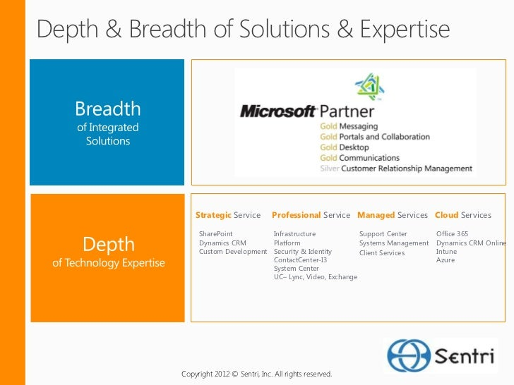 Microsoft lync communication innovation - Rights management services office 365 ...