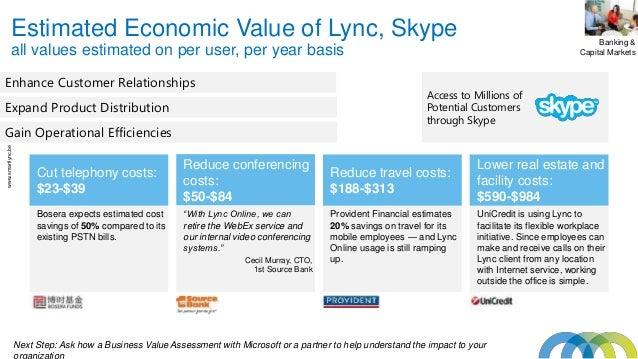 Lync-skype in banking and capital markets