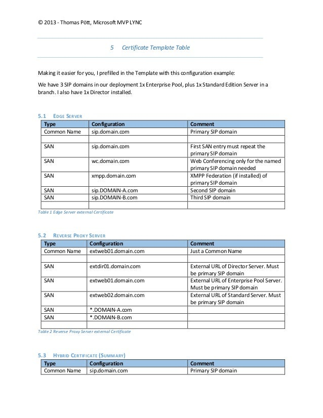 Lync certificate planning and assignments 13 yelopaper Gallery