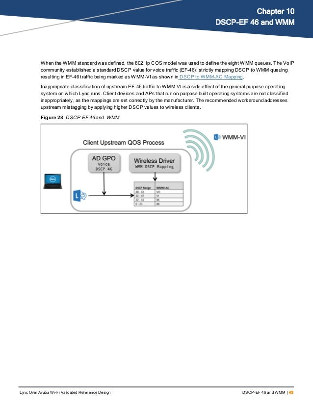 Lync over Aruba Wi-Fi Validated Reference Design Guide