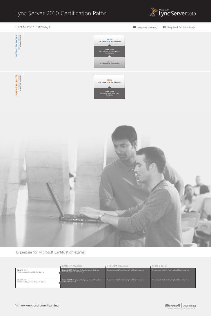 Microsoft Lync Server 2010 Certification Path