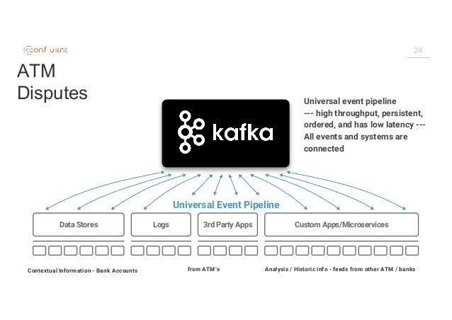 Connecting Kafka to Cash (CKC) (Lyndon Hedderly, Confluent) Kafka Sum…