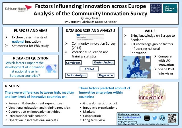 PURPOSE AND AIMS Factors influencing innovation across Europe Analysis of the Community Innovation Survey Lyndsey Jenkins ...