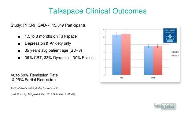 talkspace rates