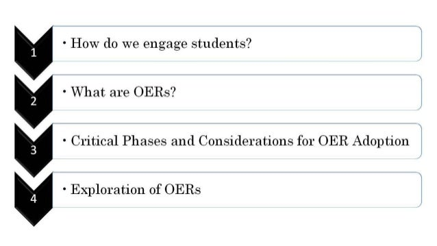 Ready, Set, Engage! Interactive OER for Student Engagement Slide 3