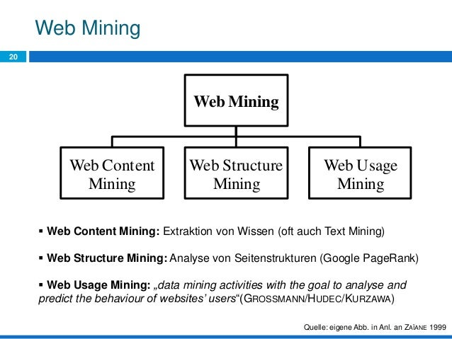 thesis on web structure mining Exploring the feasibility of applying data mining for library reference service improvement a case study of turku main library master thesis in information and mining, web structure mining and web usage mining (wang et al, 2005) web content mining creates information from web page content (pol et al, 2008.