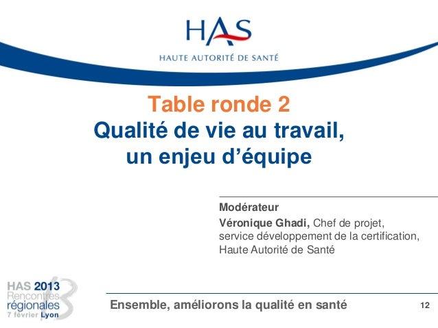rencontres régionales has 2013 Meudon