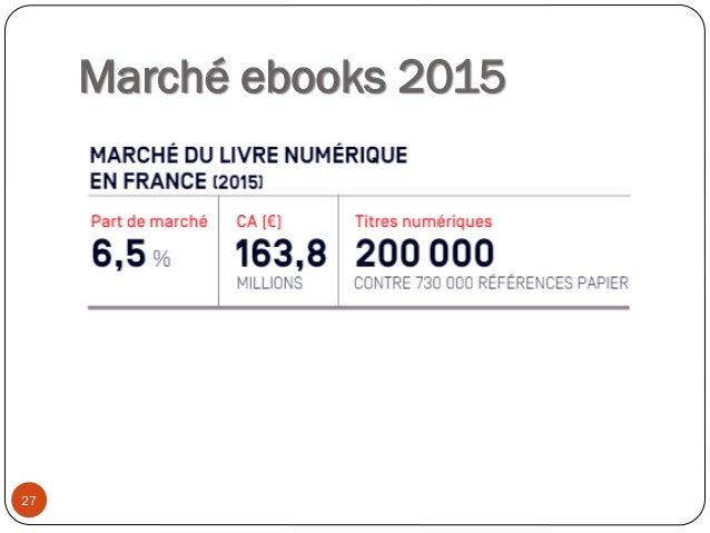 Accompagnement du lecteur aux usages du numrique en mdiathques march ebooks 2015 27 fandeluxe Image collections