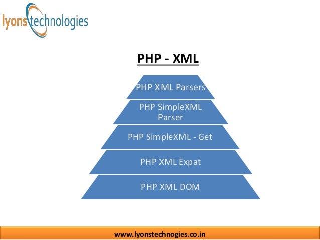 php simplexml