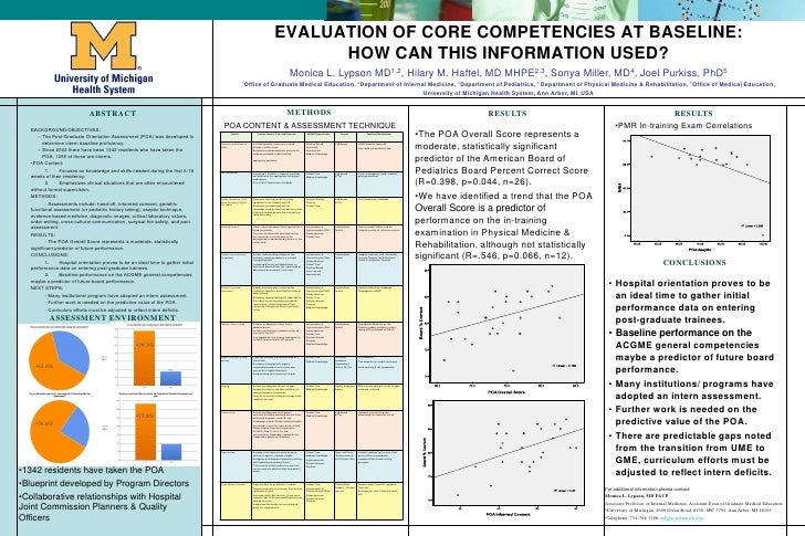 EVALUATION OF CORE COMPETENCIES AT BASELINE: HOW CAN THIS INFORMATION USED?<br />Monica L. Lypson MD1,2, Hilary M. Haftel,...