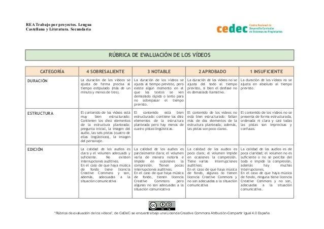 REA Trabajo por proyectos. Lengua Castellana y Literatura. Secundaria RÚBRICA DE EVALUACIÓN DE LOS VÍDEOS CATEGORÍA 4 SOBR...