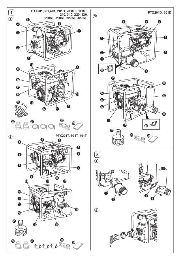 Manual de Instrucciones motobombas ptx Español