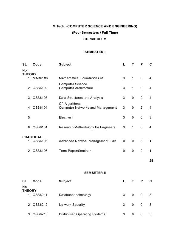 M.Tech. (COMPUTER SCIENCE AND ENGINEERING) (Four Semesters / Full Time) CURRICULUM SEMESTER I SL No Code Subject L T P C T...