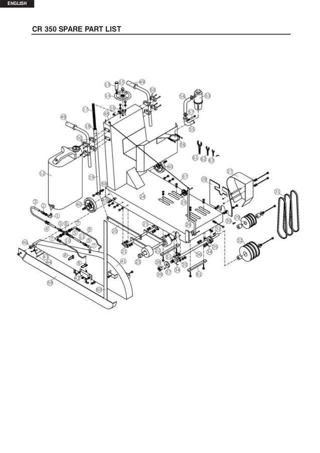 Manual de Instrucciones Cortadora de disco Benza CR 350