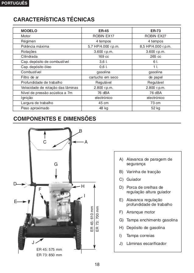 Manual de Instrucciones ESCARIFICADOR BENZA er45 73