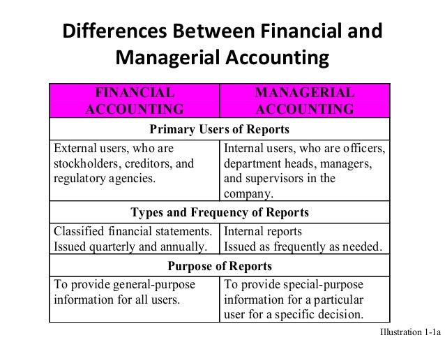 difference between financial and non financial information The differences between management accounting and financial accounting include: management accounting provides information to people within an organization while.