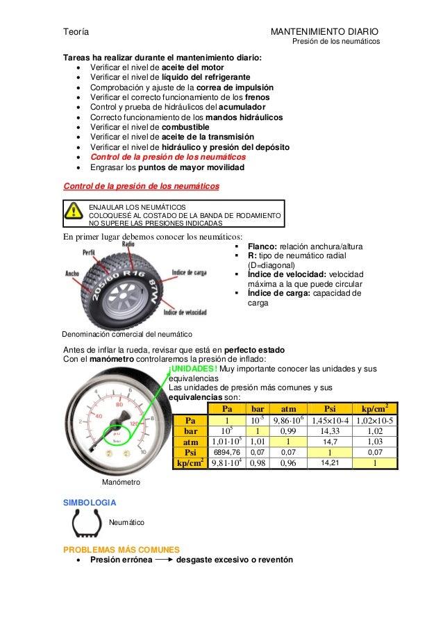 Teoría MANTENIMIENTO DIARIO Presión de los neumáticos Tareas ha realizar durante el mantenimiento diario:  Verificar el n...