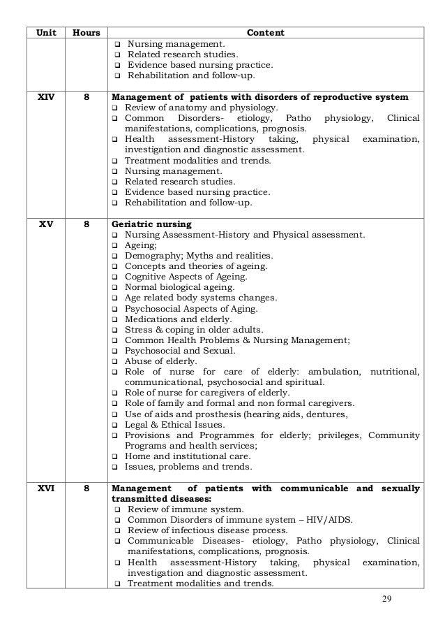 M sc  nursing-syllabus