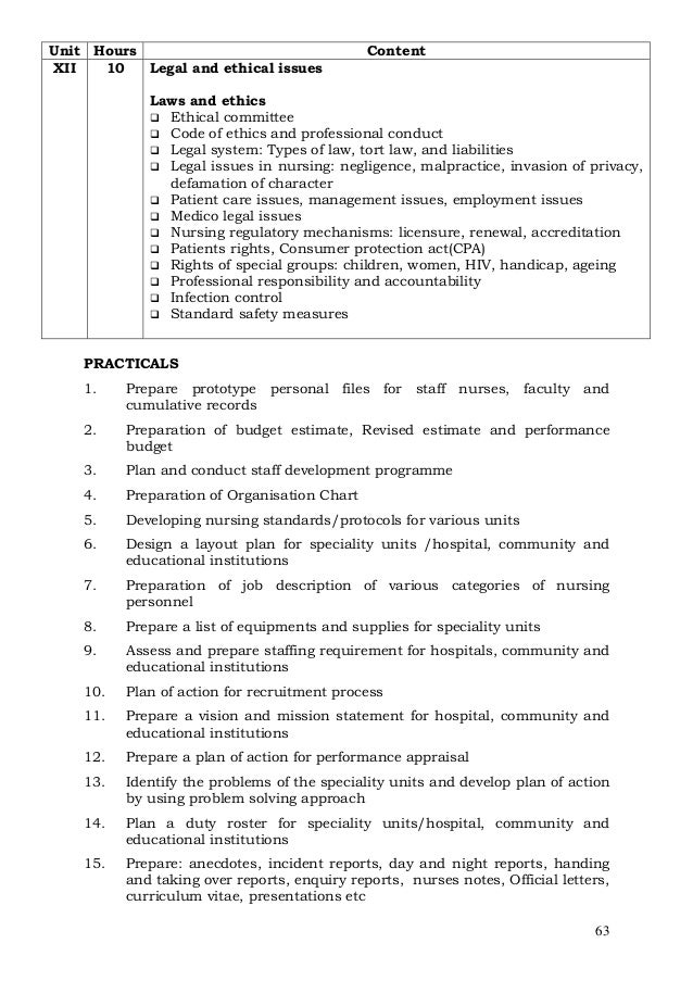 professional responsibility and accountability in nursing Accountability & responsibility of nurses krs 314021 (2) holds nurses individually responsible and accountable for rendering safe, effective nursing care to clients.