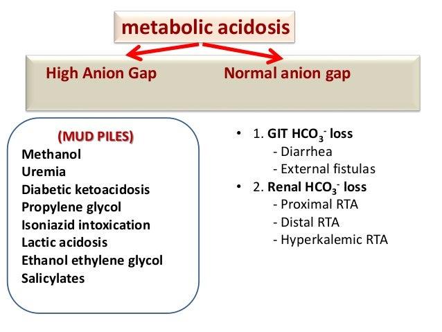 metabolic acidosis abg, Skeleton