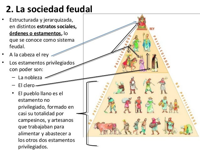 La Sociedad Feudal El Románico Y Su Presencia En Castilla