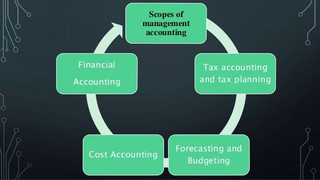 Management Accounting - Meaning, Definition, Characteristics