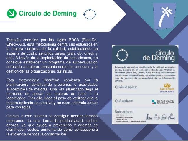 C�rculo de Deming *teniendo en cuenta s�lo los que han invertido Tambi�n conocida por las siglas PDCA (Plan-Do- Check-Act)...