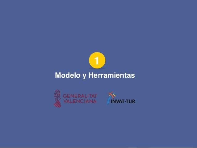 Modelo y Herramientas 1