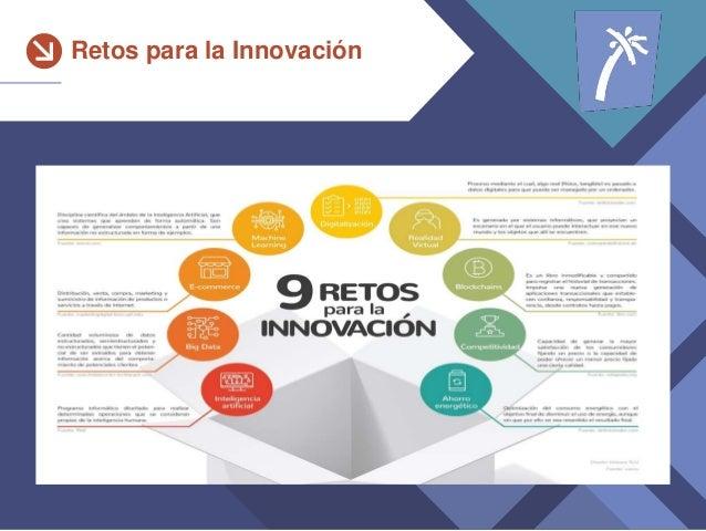 Retos para la Innovaci�n *teniendo en cuenta s�lo los que han invertido