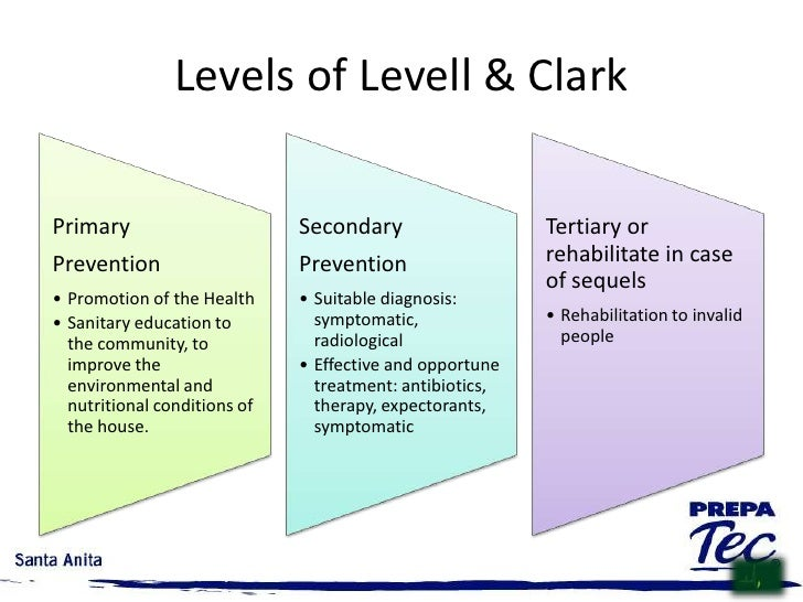 """primary secondary and tertiary levels of health Primary, secondary, and tertiary levels of health promotion """"health promotion is defined as the process of enabling people to increase control over and improve their health""""(world health organization, nd."""
