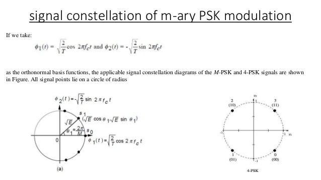 m ary psk modulation rh slideshare net