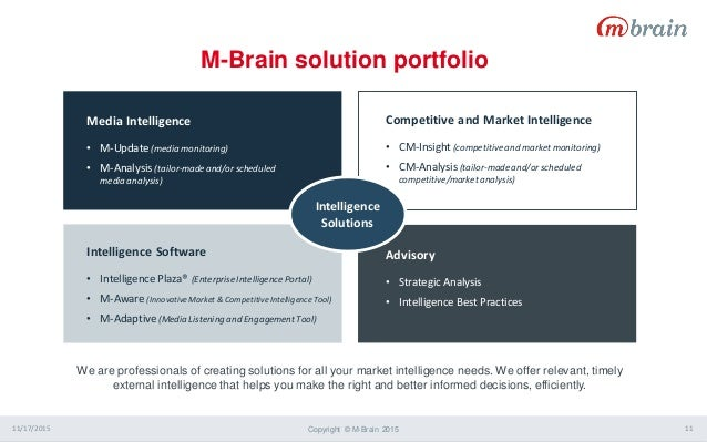 11/17/2015 Copyright © M-Brain 2015 11 We are professionals of creating solutions for all your market intelligence needs. ...