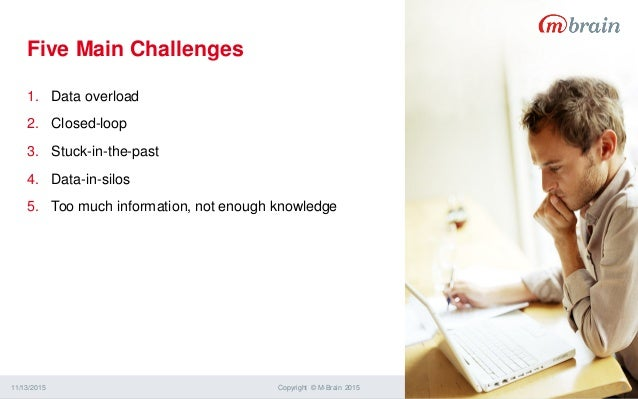 Five Main Challenges 11/13/2015 Copyright © M-Brain 2015 5 1. Data overload 2. Closed-loop 3. Stuck-in-the-past 4. Data-in...