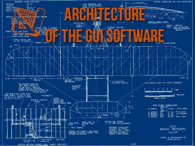 ARCHITECTUREOF THE GUI SOFTWARE