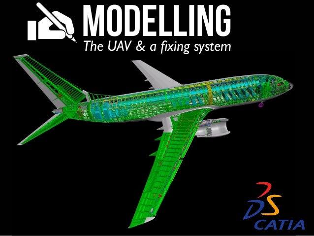 MODELLINGThe UAV & a fixing system