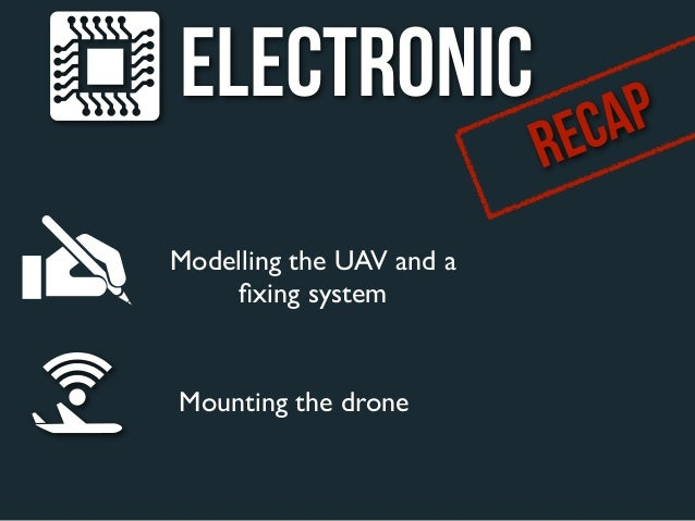 electronic                     AP                          R ECModelling the UAV and a    fixing systemMounting the drone
