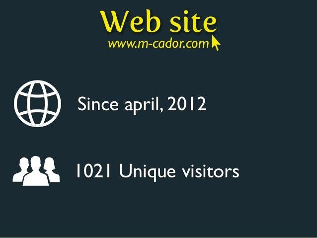 Web site    www.m-cador.comSince april, 20121021 Unique visitors