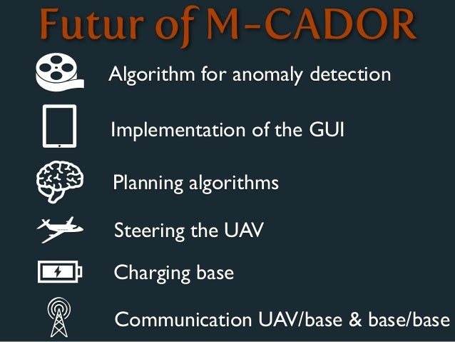 Futur of M-CADOR  Algorithm for anomaly detection   Implementation of the GUI   Planning algorithms   Steering the UAV   C...