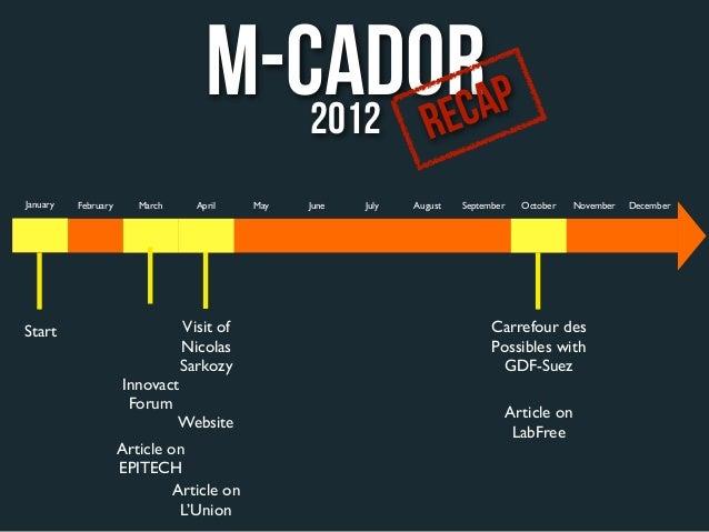 M-CADORAP                                       2012 RECJanuary   February      March     April    May   June   July   Aug...