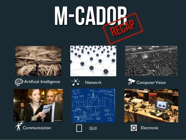 M-CADORAP                        R ECArtificial Intelligence   Network   Computer VisionCommunication             GUI      ...