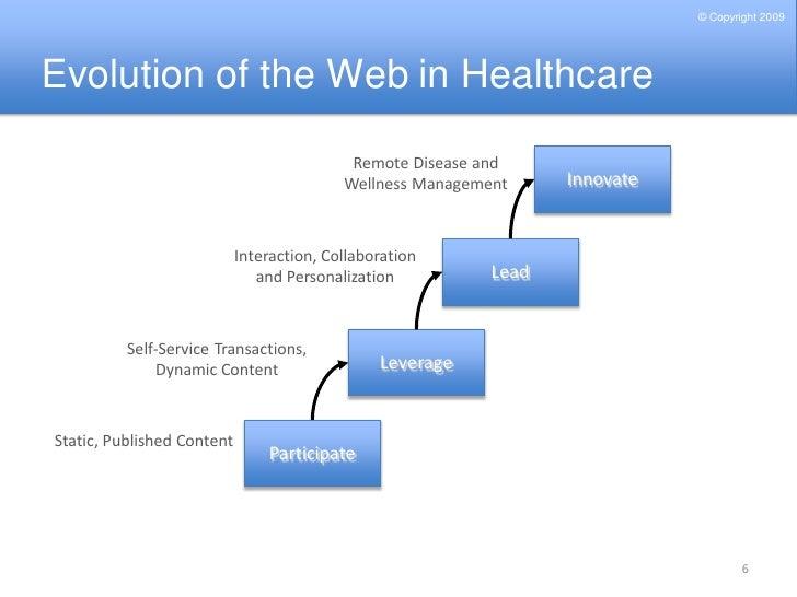 Personalization Web Design Case Study