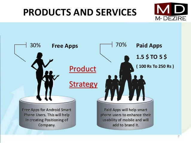 PRODUCTS AND SERVICESFree Apps for Android SmartPhone Users. This will helpIn creating Positioning ofCompany.Paid Apps wil...