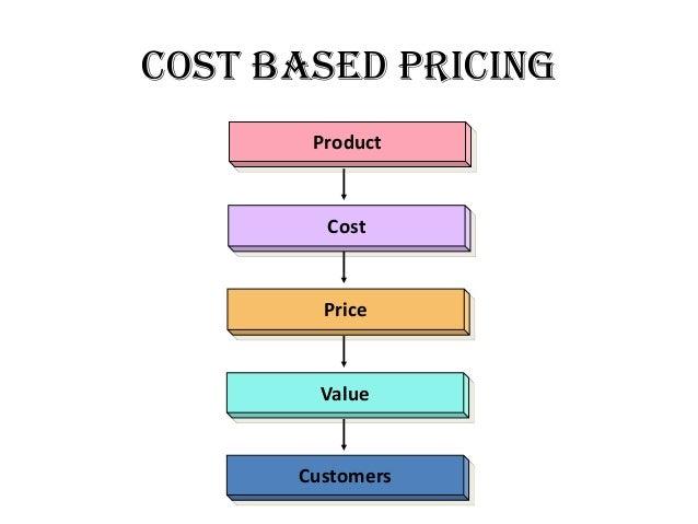 Price based costing упущенная выгода гк рф