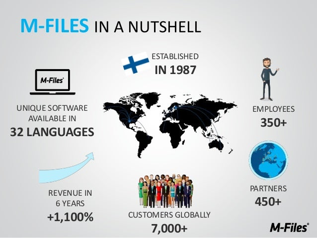 What You Don't Know about Document Management, But Should - M-Files Slide 2