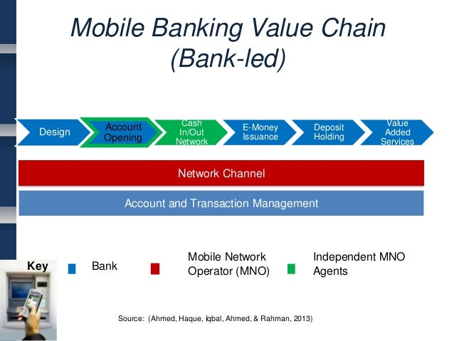 "banking industry value chain anlysis Value chain for services a new dimension of ""porter's value chain"" (published in the ims international journal – 2006) by prof elisante ole gabriel (phd, marketing."