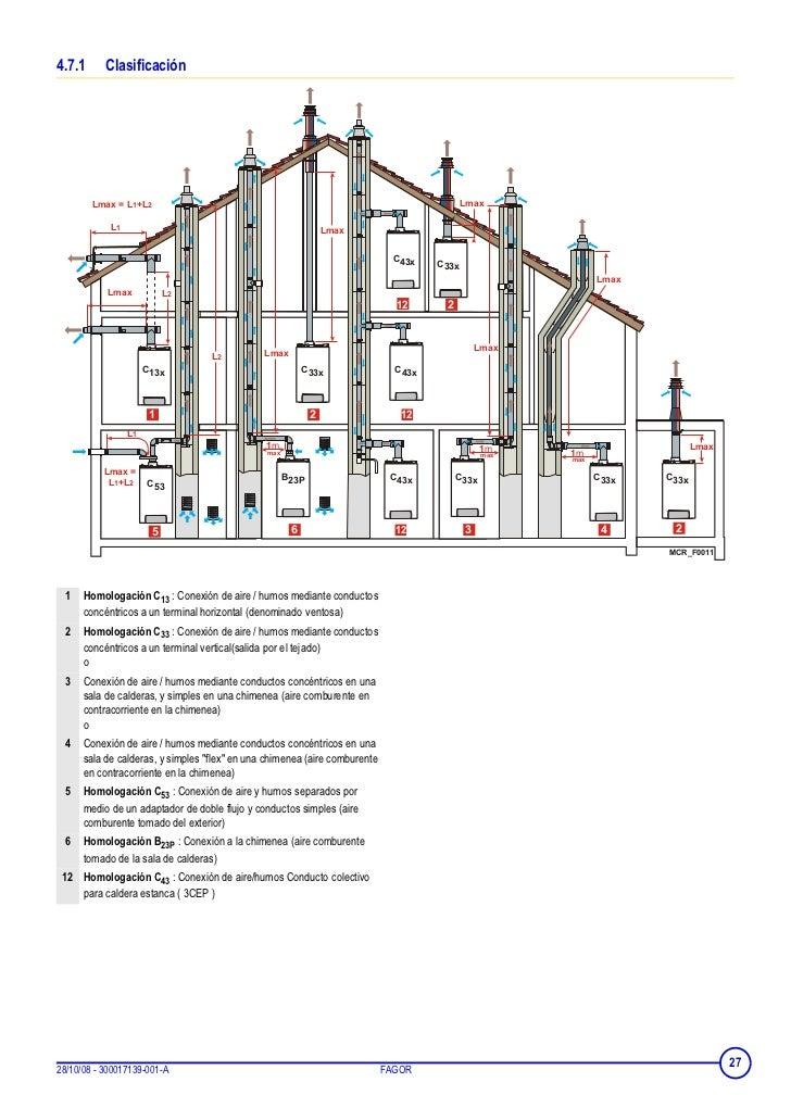 M instalacion calderas condensacion natur servicio for Normativa salida de humos calderas